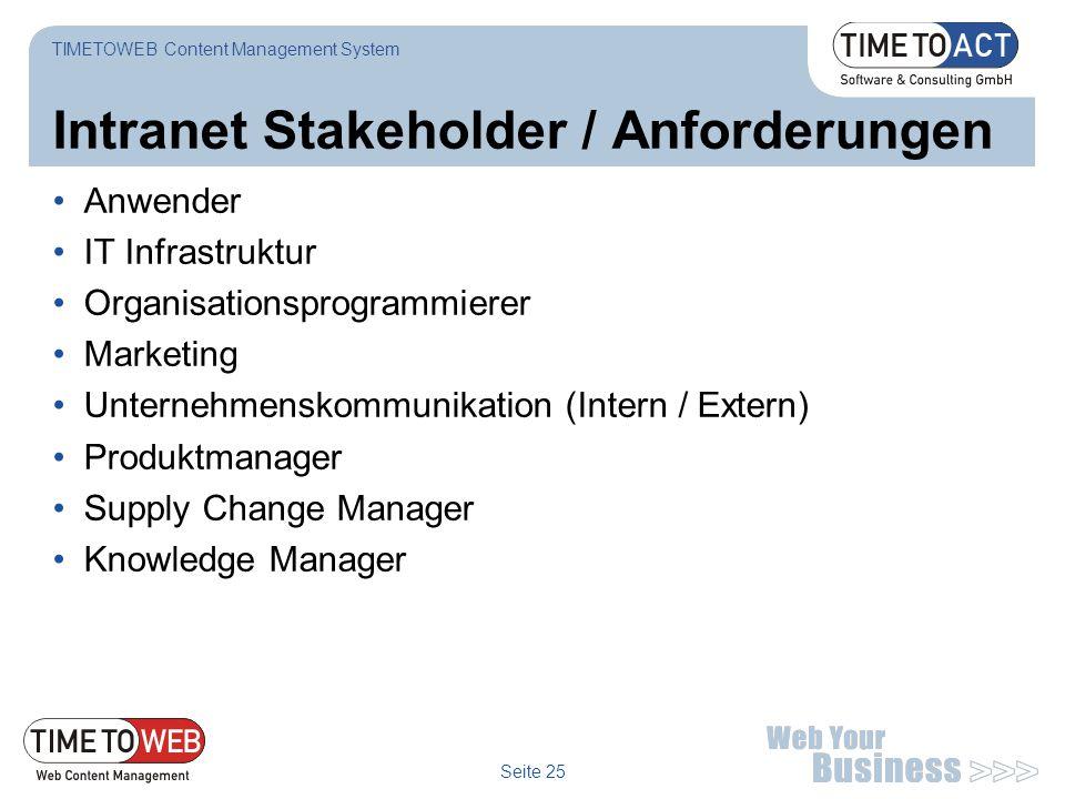 Intranet Stakeholder / Anforderungen