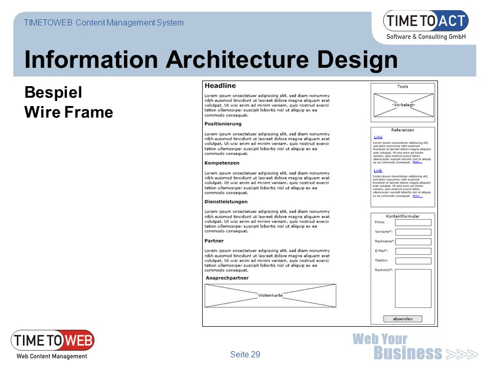Information Architecture Design