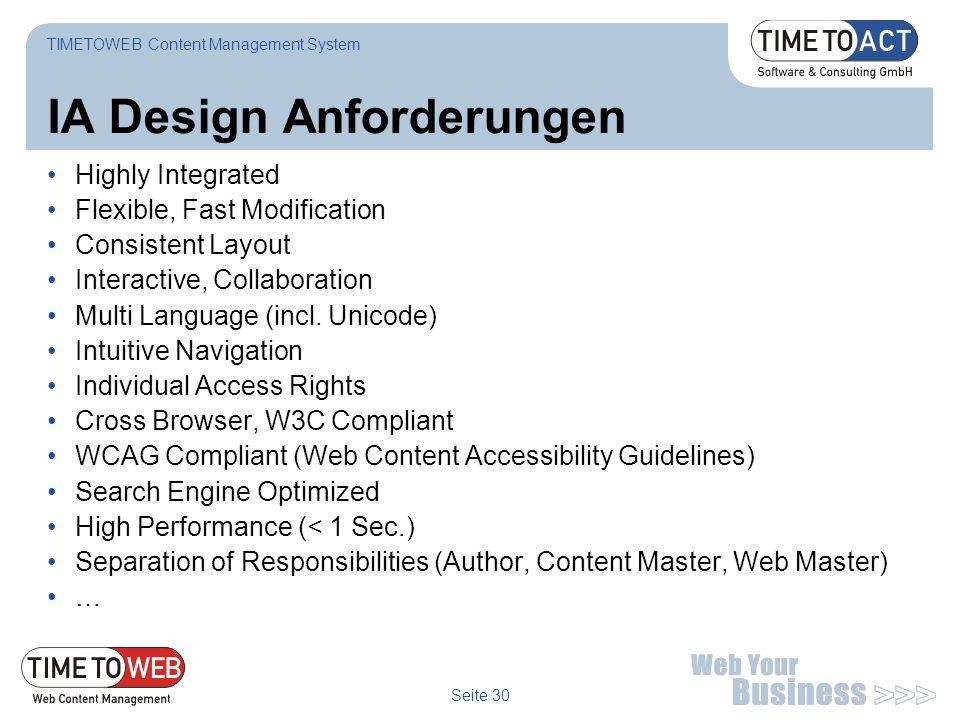 IA Design Anforderungen