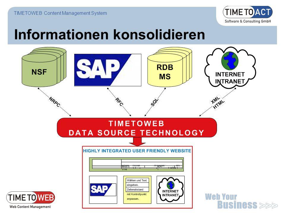 Informationen konsolidieren