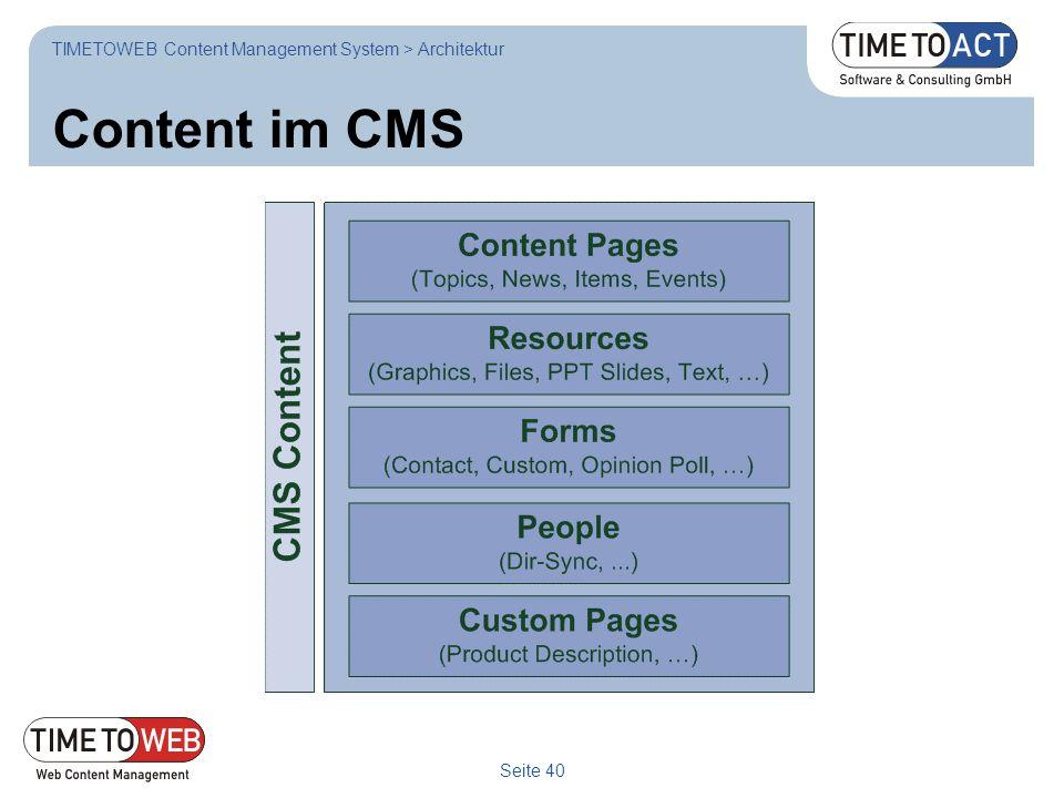 Content im CMS TIMETOWEB Content Management System > Architektur