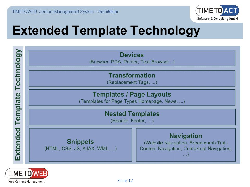 Extended Template Technology