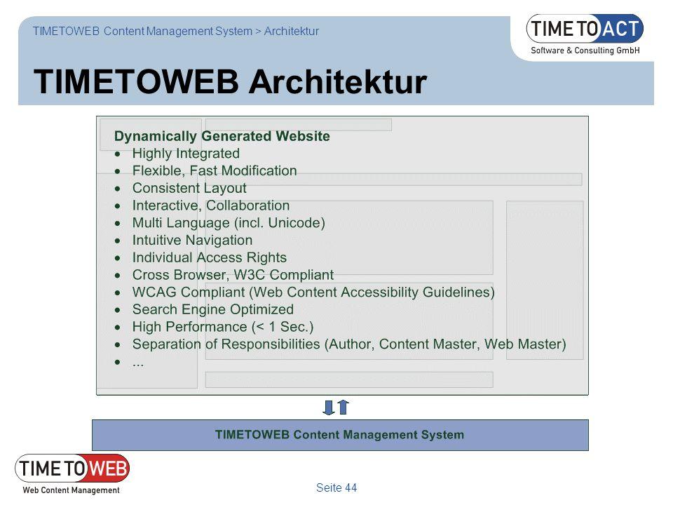 TIMETOWEB Architektur