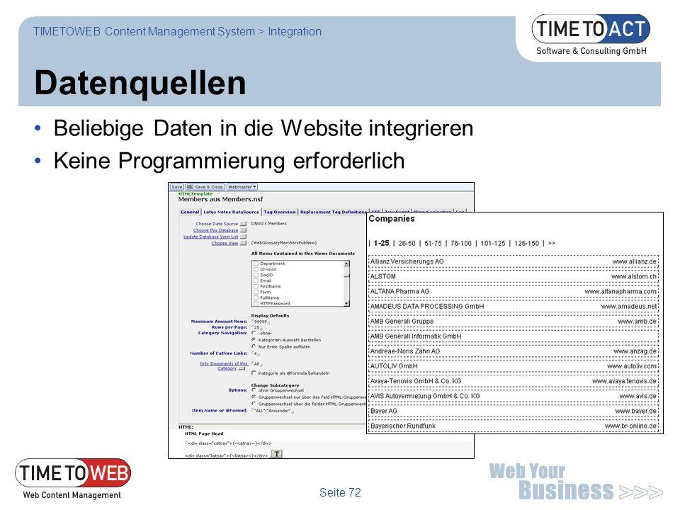Datenquellen Beliebige Daten in die Website integrieren
