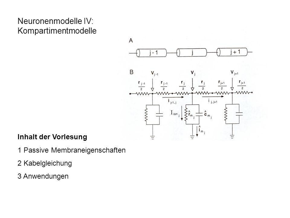 Neuronenmodelle IV: Kompartimentmodelle Inhalt der Vorlesung