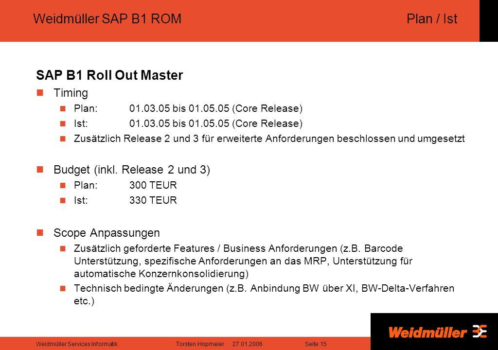 Weidmüller SAP B1 ROM Plan / Ist