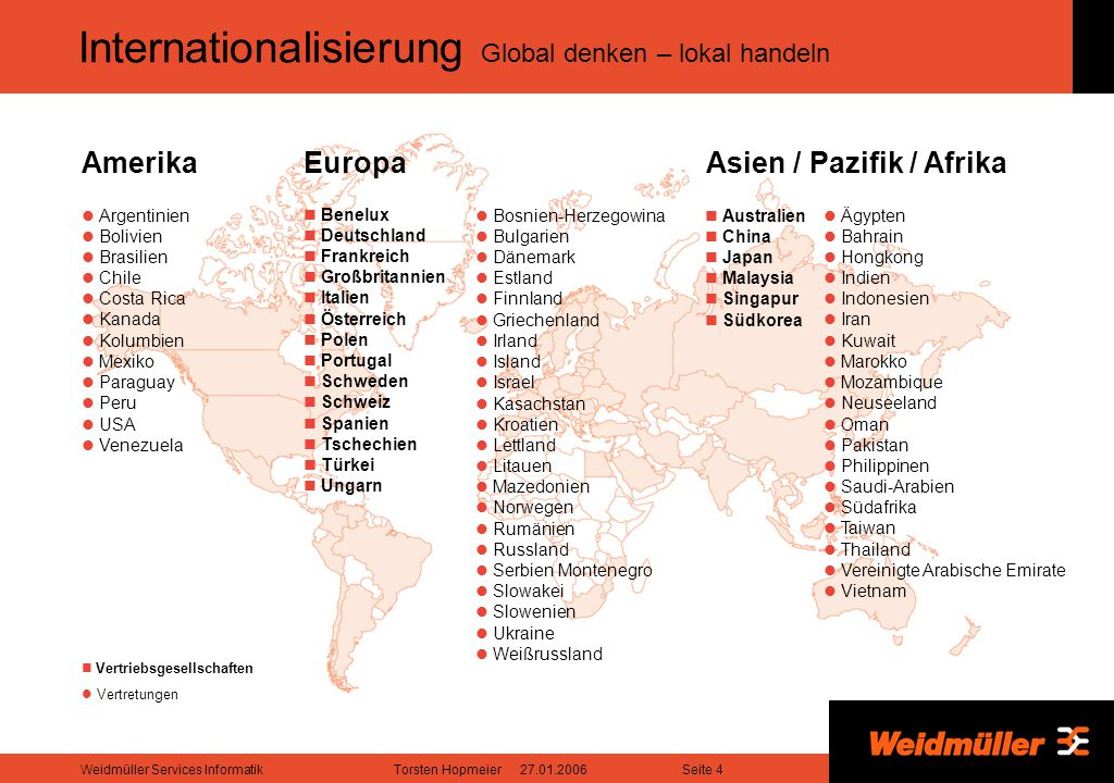Internationalisierung Global denken – lokal handeln