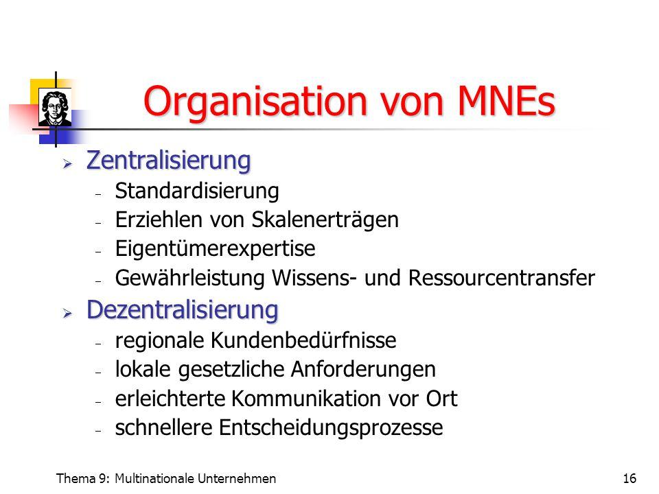 Organisation von MNEs Zentralisierung Dezentralisierung
