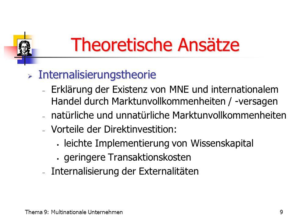 Theoretische Ansätze Internalisierungstheorie