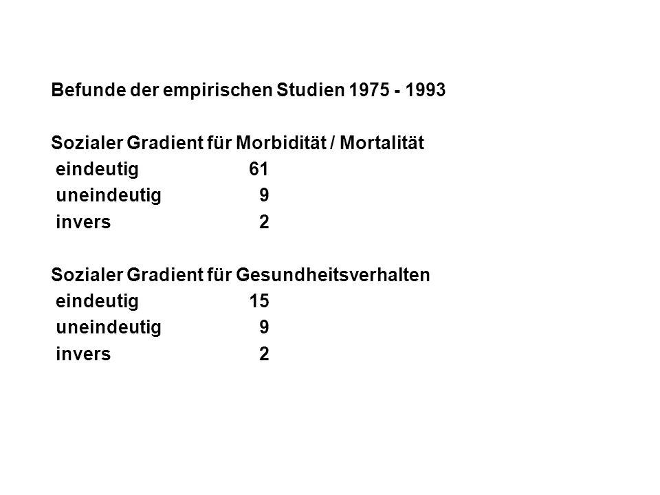 Befunde der empirischen Studien 1975 - 1993
