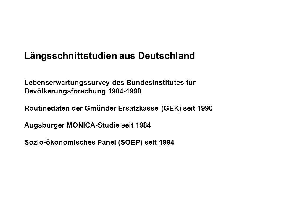 Längsschnittstudien aus Deutschland Lebenserwartungssurvey des Bundesinstitutes für Bevölkerungsforschung 1984-1998 Routinedaten der Gmünder Ersatzkasse (GEK) seit 1990 Augsburger MONICA-Studie seit 1984 Sozio-ökonomisches Panel (SOEP) seit 1984