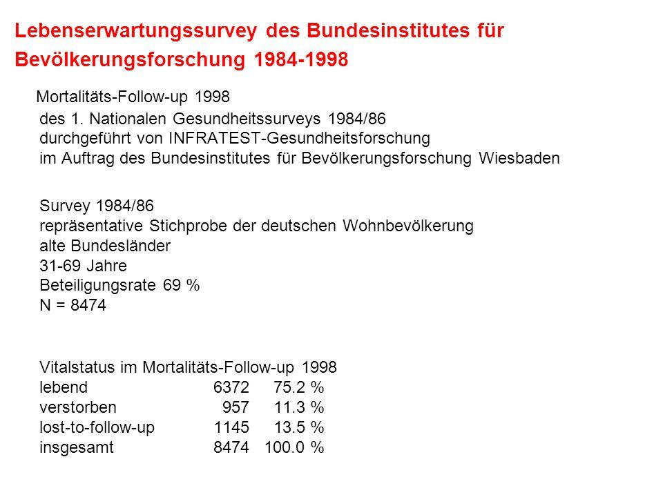 Lebenserwartungssurvey des Bundesinstitutes für