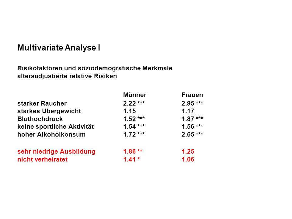 Multivariate Analyse I