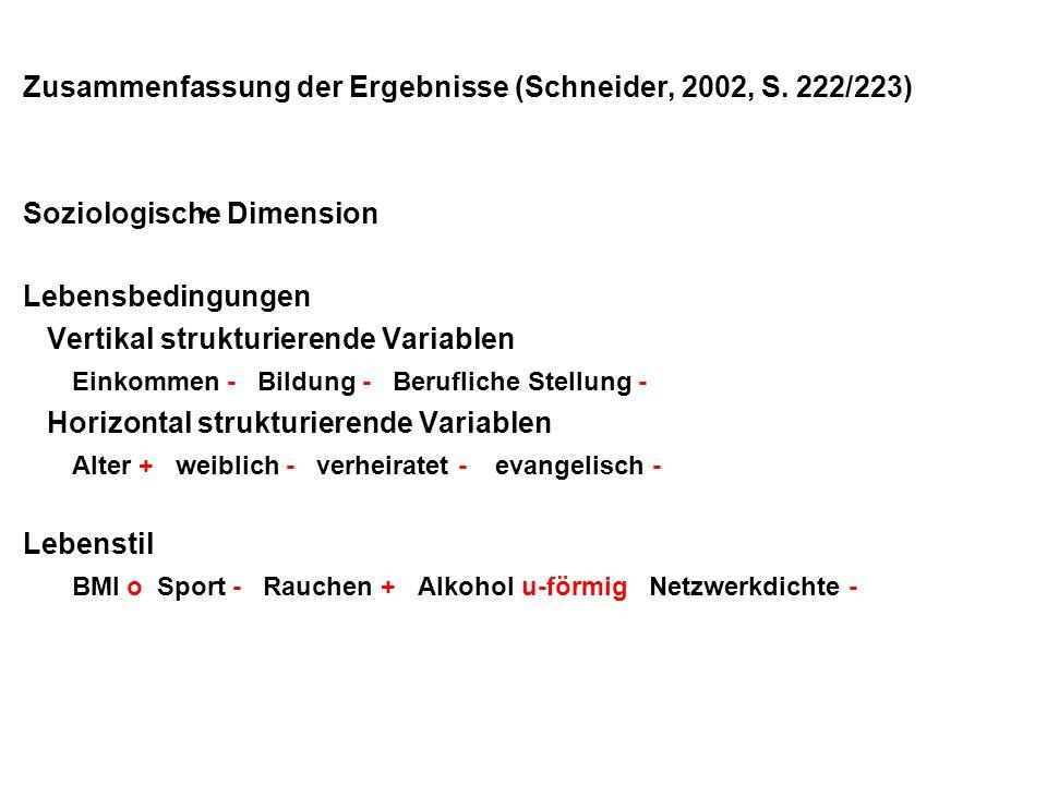 Zusammenfassung der Ergebnisse (Schneider, 2002, S. 222/223)
