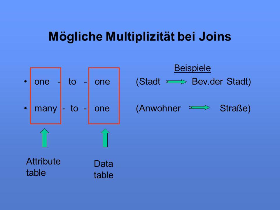 Mögliche Multiplizität bei Joins