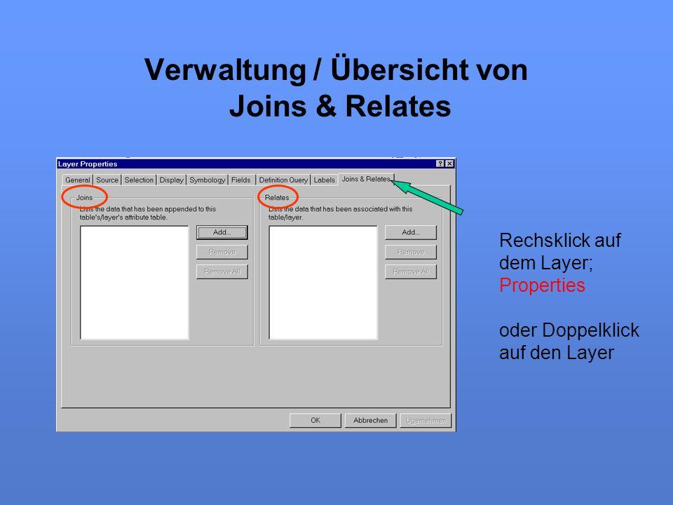 Verwaltung / Übersicht von Joins & Relates