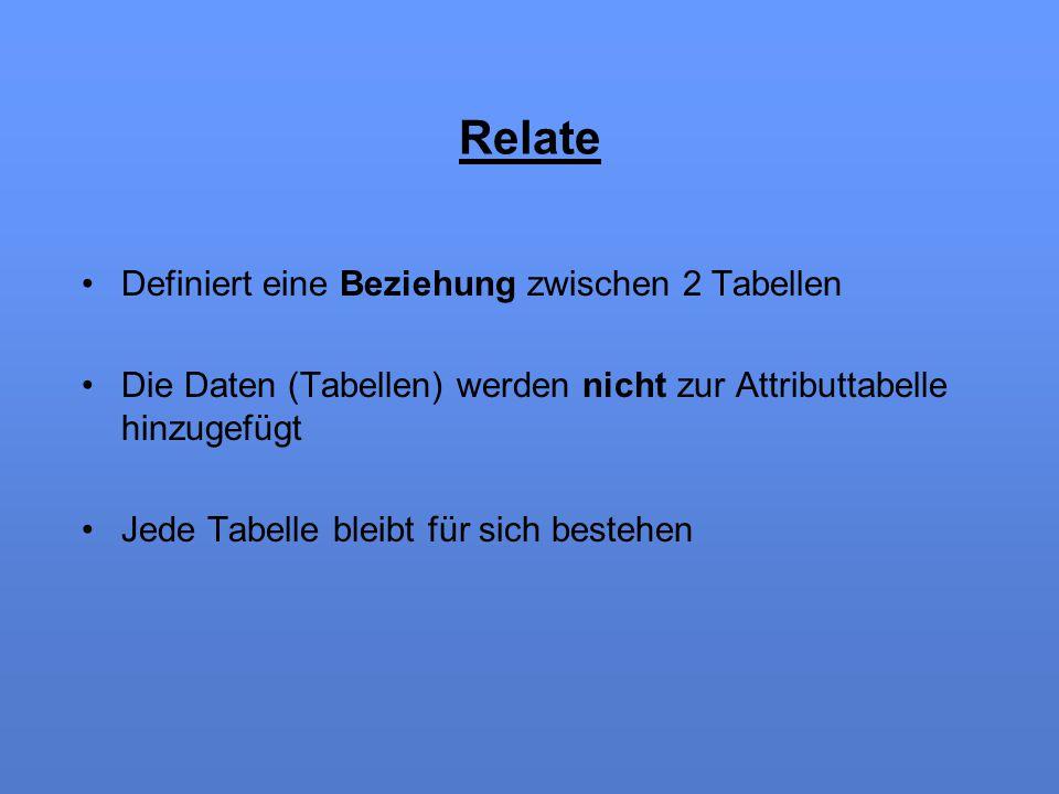 Relate Definiert eine Beziehung zwischen 2 Tabellen