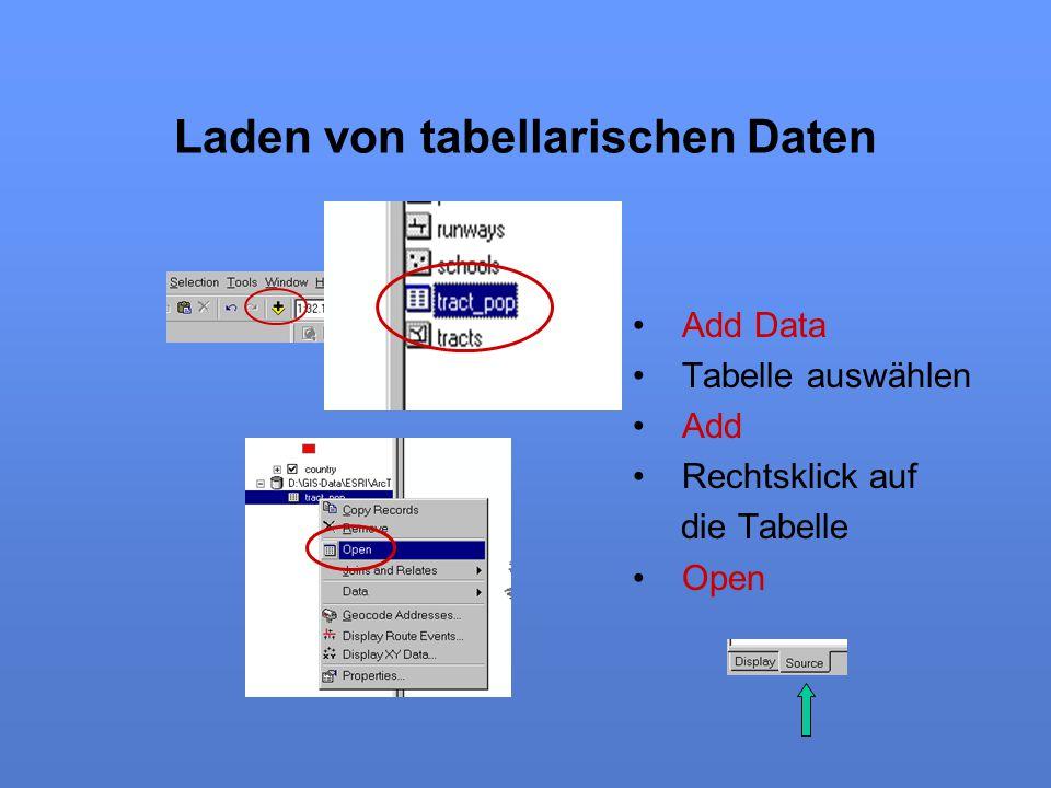 Laden von tabellarischen Daten