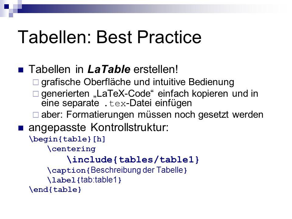Tabellen: Best Practice