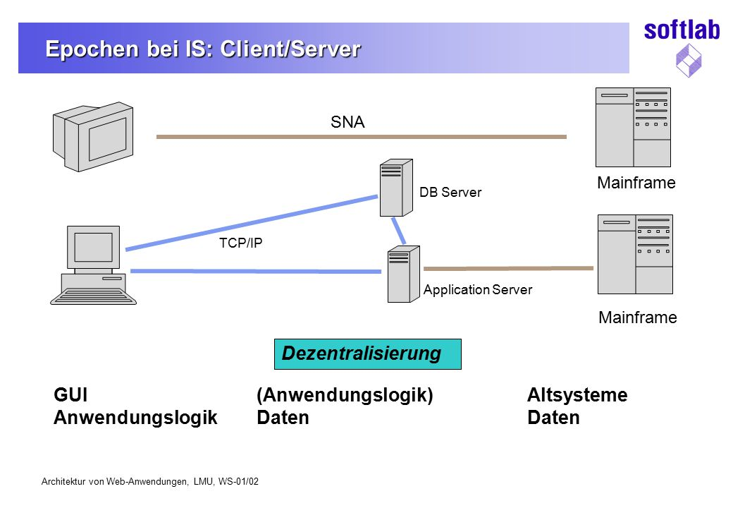 Epochen bei IS: Client/Server