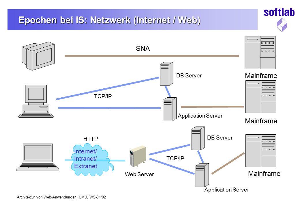 Epochen bei IS: Netzwerk (Internet / Web)