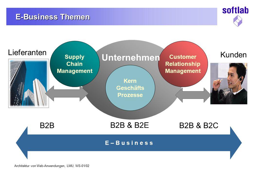 Unternehmen E-Business Themen Lieferanten Kunden B2B B2B & B2E