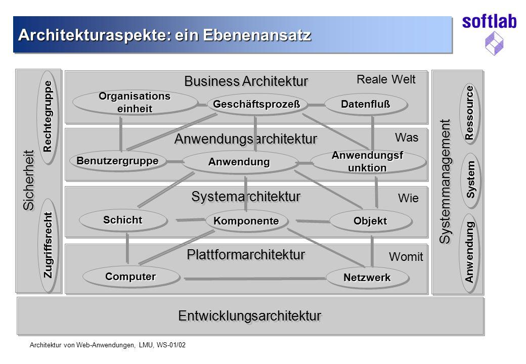 Architekturaspekte: ein Ebenenansatz