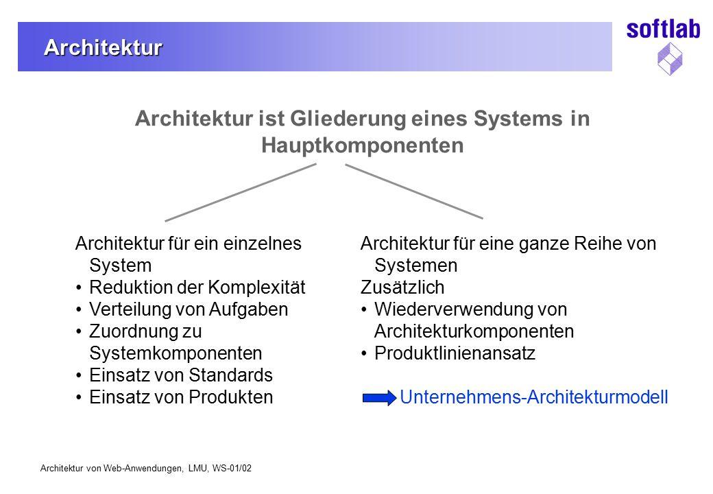 Architektur ist Gliederung eines Systems in Hauptkomponenten