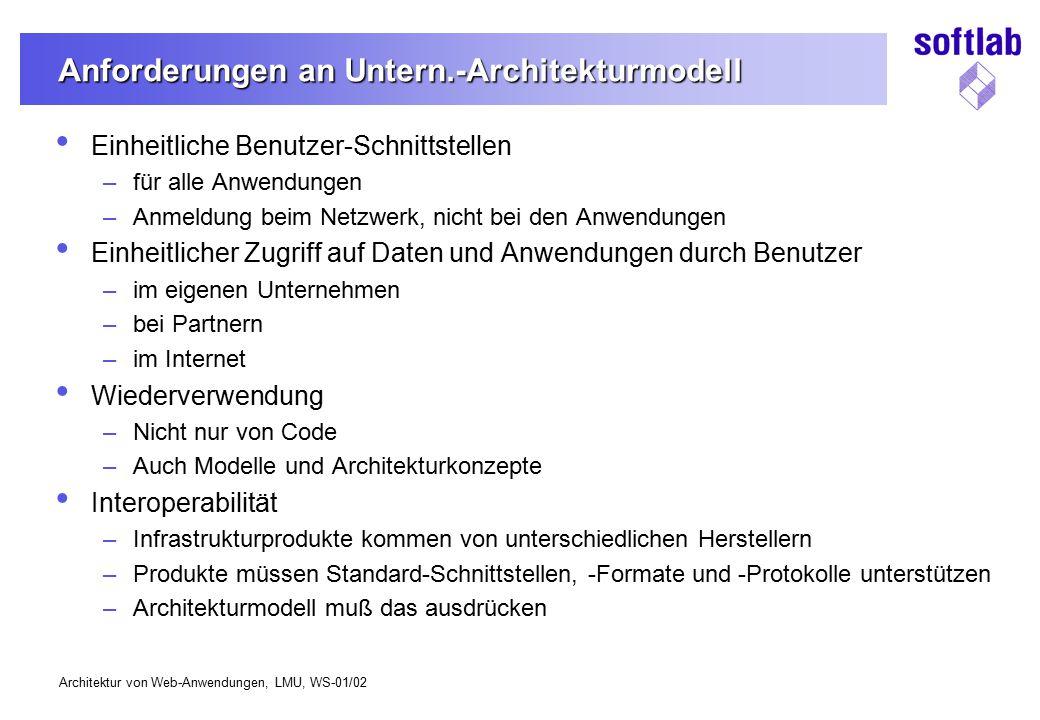 Anforderungen an Untern.-Architekturmodell