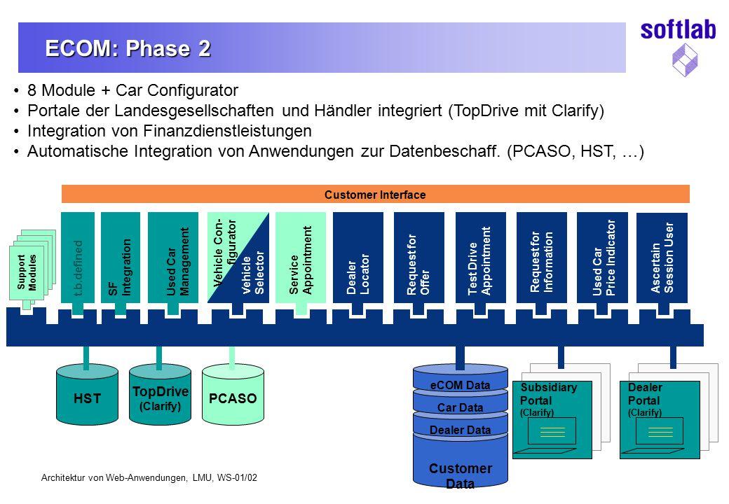 ECOM: Phase 2 8 Module + Car Configurator