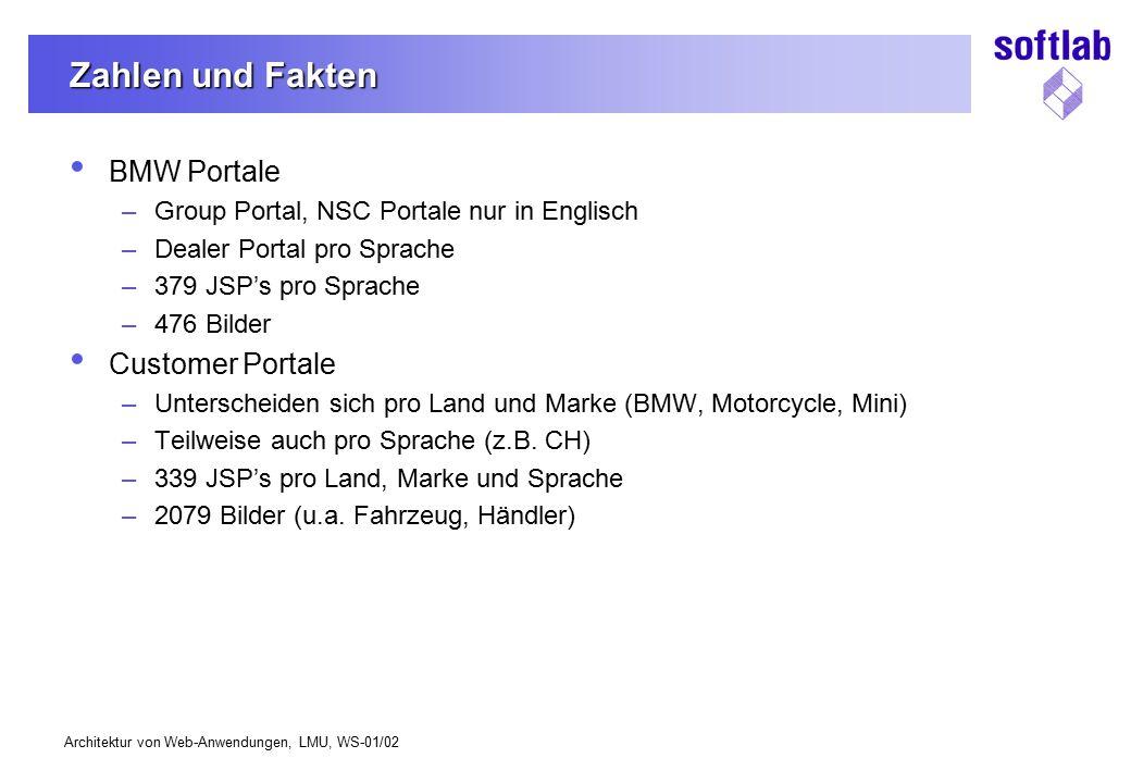 Zahlen und Fakten BMW Portale Customer Portale