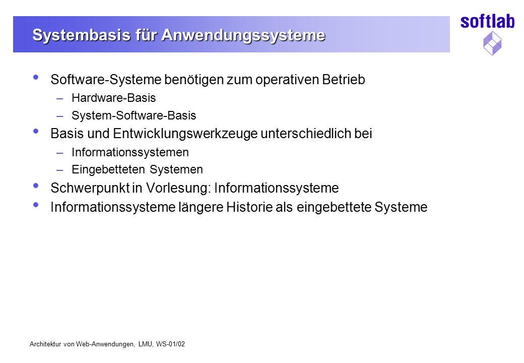 Systembasis für Anwendungssysteme