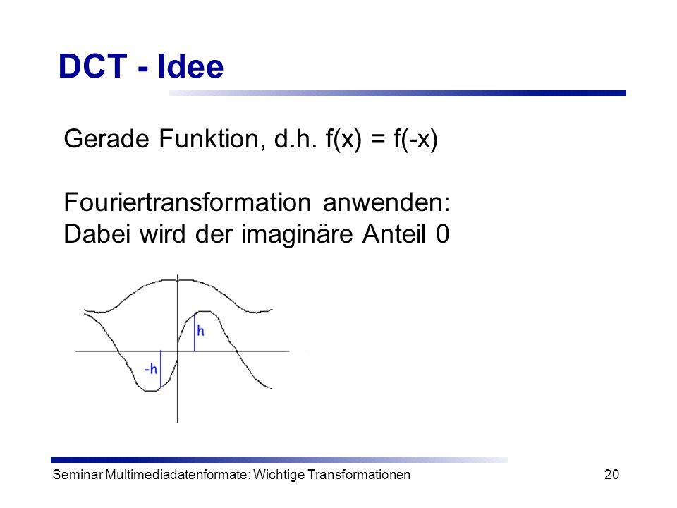 DCT - Idee Gerade Funktion, d.h. f(x) = f(-x)