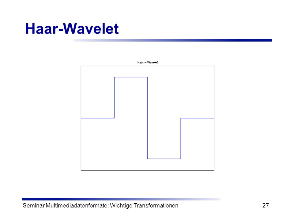 Haar-Wavelet Seminar Multimediadatenformate: Wichtige Transformationen