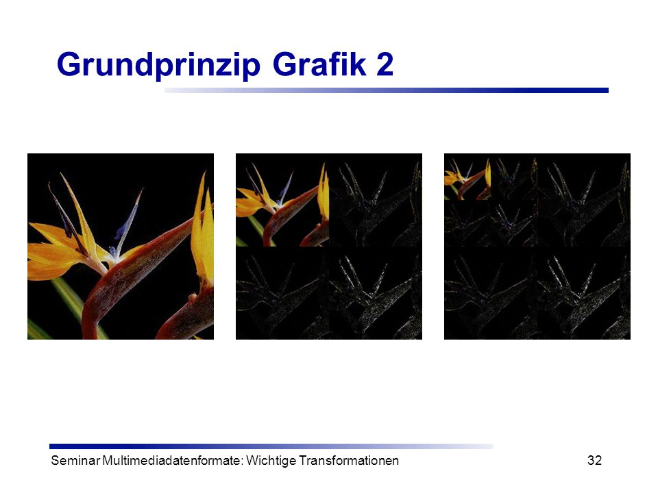 Grundprinzip Grafik 2