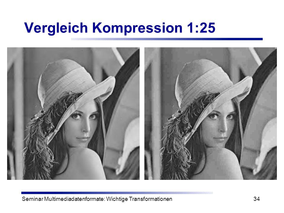 Vergleich Kompression 1:25