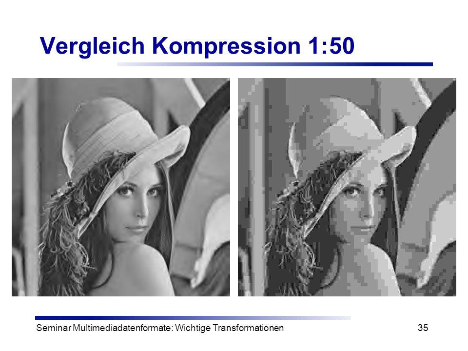 Vergleich Kompression 1:50