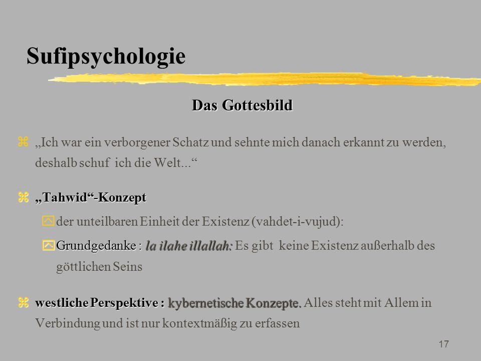 Sufipsychologie Das Gottesbild