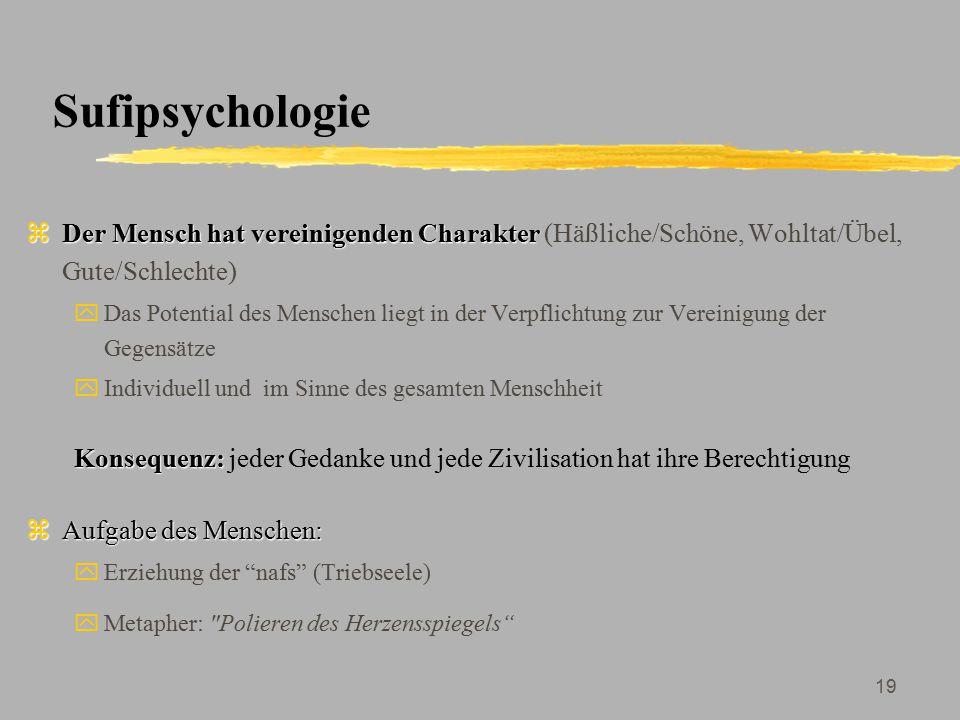 Sufipsychologie Der Mensch hat vereinigenden Charakter (Häßliche/Schöne, Wohltat/Übel, Gute/Schlechte)