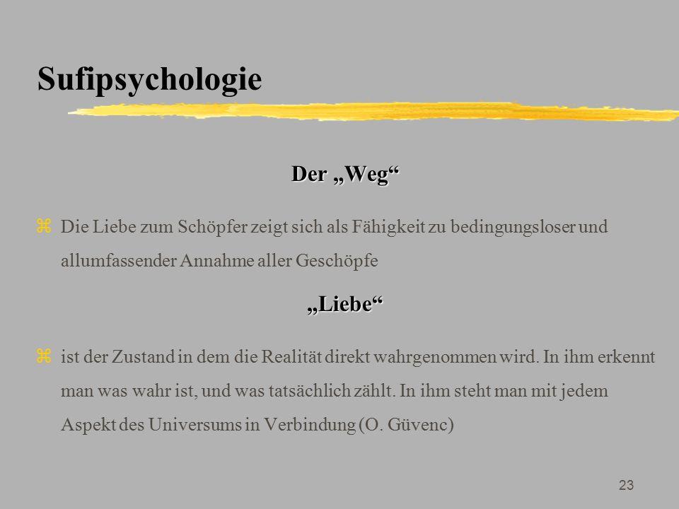 """Sufipsychologie Der """"Weg """"Liebe"""
