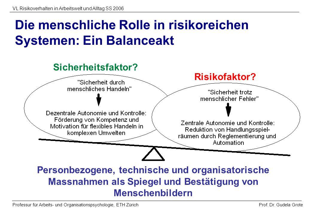 Die menschliche Rolle in risikoreichen Systemen: Ein Balanceakt