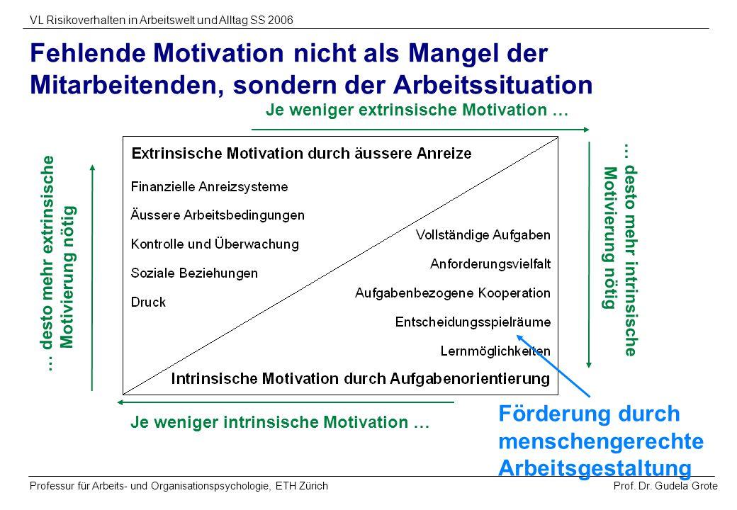 Fehlende Motivation nicht als Mangel der Mitarbeitenden, sondern der Arbeitssituation