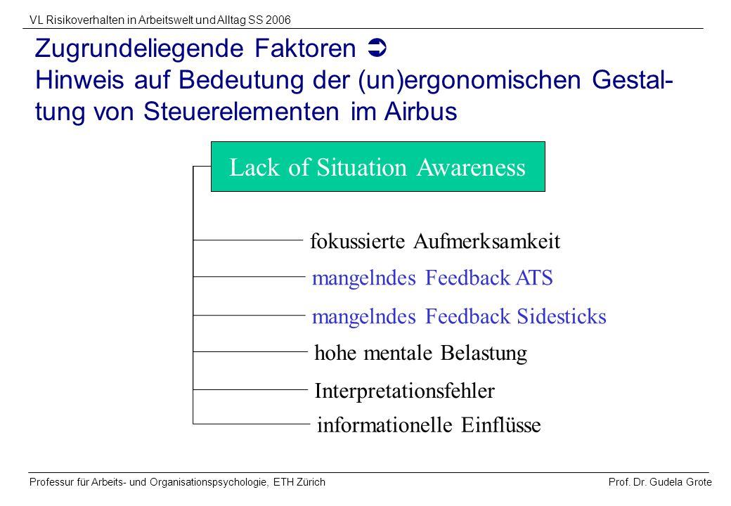 Lack of Situation Awareness