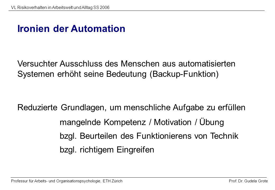 Ironien der Automation