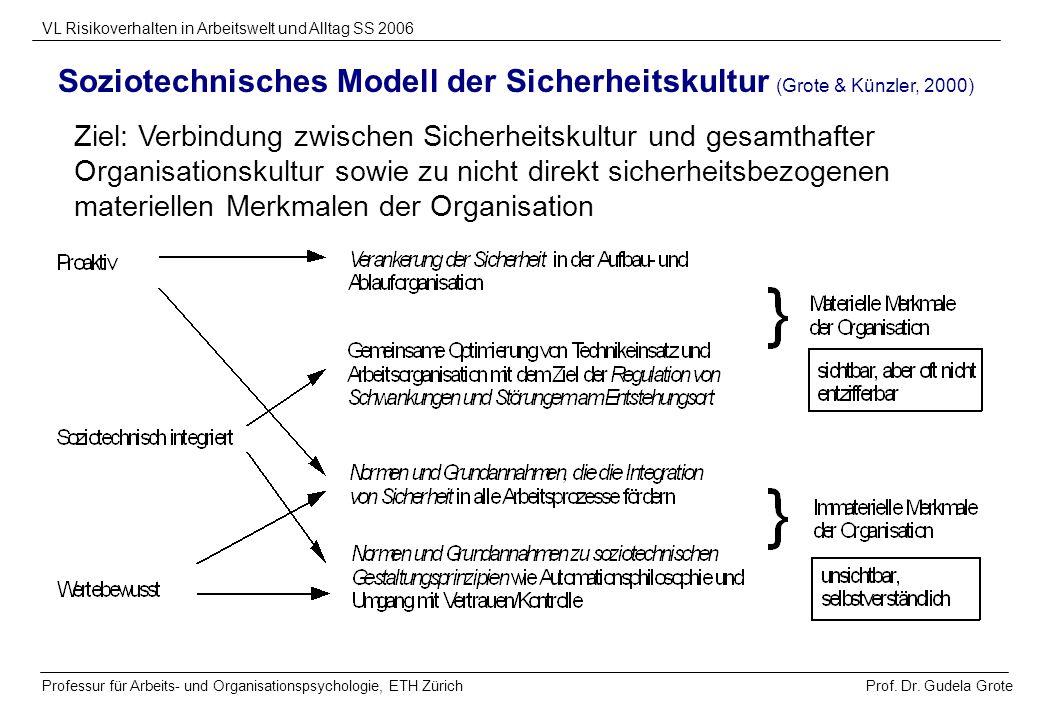 Soziotechnisches Modell der Sicherheitskultur (Grote & Künzler, 2000)