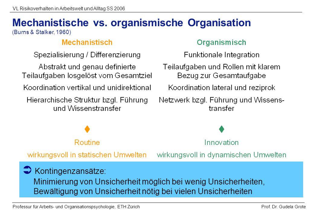 Mechanistische vs. organismische Organisation (Burns & Stalker, 1960)