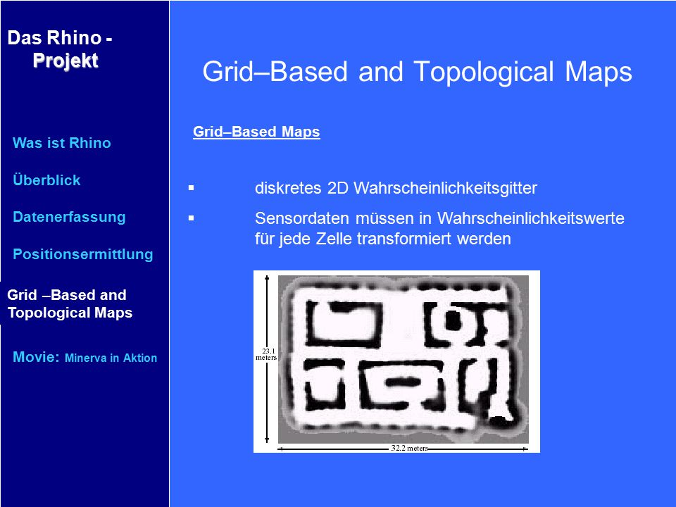 Grid–Based and Topological Maps