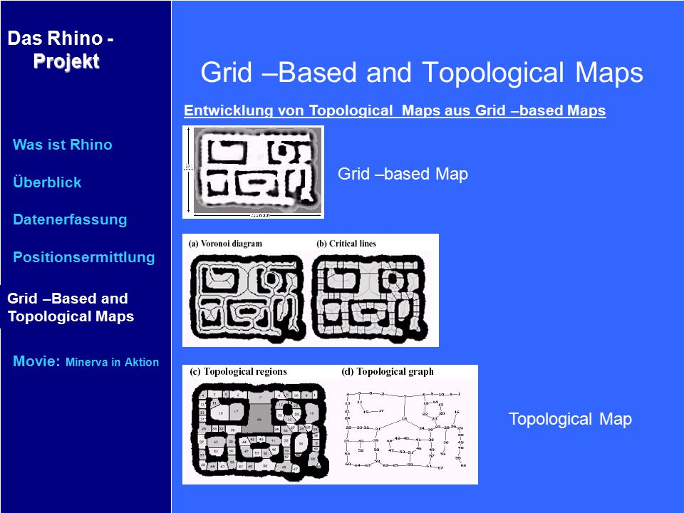 Grid –Based and Topological Maps