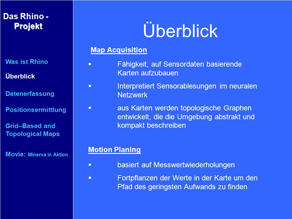 Überblick Map Acquisition