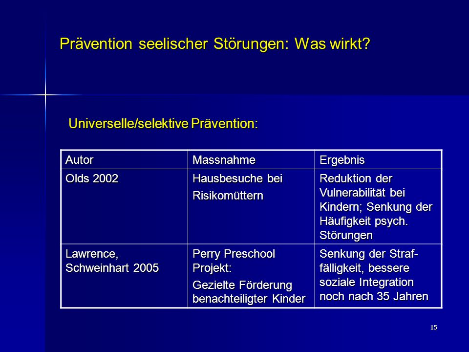 Prävention seelischer Störungen: Was wirkt